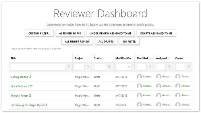 Reviewer dashboard in ClickHelp
